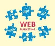 Mercado da Web Imagem de Stock