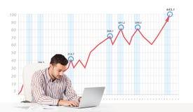 Mercado de acción calculador del hombre de negocios con el gráfico de levantamiento en los vagos Foto de archivo libre de regalías
