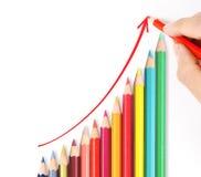 Mercado de acción del gráfico del lápiz Fotografía de archivo