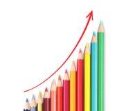 Mercado de acción del gráfico del lápiz Imagen de archivo