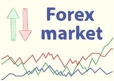 Mercado de las divisas Imágenes de archivo libres de regalías