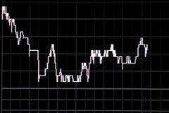 Mercado de valores de ação fotografia de stock