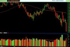 Mercado de valores de acção Imagem de Stock Royalty Free