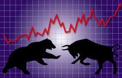 Mercado de valores de acção Bull & urso Imagem de Stock Royalty Free