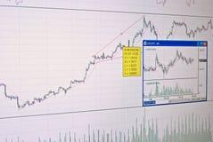 Mercado de valores de acção da divisa estrageira Foto de Stock Royalty Free