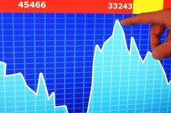 Mercado de valores de acção financeiro Fotografia de Stock