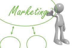 Mercado do negócio Fotos de Stock