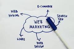 Mercado do Web Fotografia de Stock