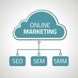 Mercado em linha com SEO, SEM, SMM para Web site Fotografia de Stock Royalty Free