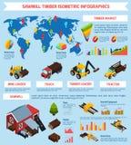 Mercado Infographics isométrico da madeira ilustração do vetor