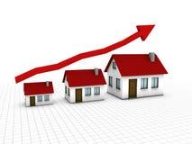Mercado inmobiliario cada vez mayor Imagenes de archivo