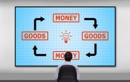 Mercancías y esquema del dinero Imagen de archivo