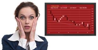 Mercato azionario giù Donna di affari scossa Fotografia Stock
