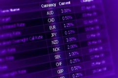 Mercato finanziario Fotografie Stock Libere da Diritti