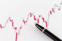 Mercato finanziario del grafico del mercato azionario Fotografia Stock