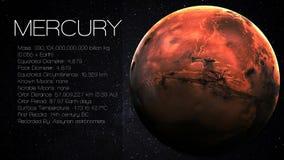 Mercury - de Hoge resolutie Infographic stelt voor Stock Foto's