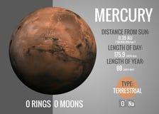 Mercury - Infographic presents one of the solar Stock Image