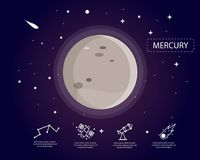 The mercury infographic in universe concept. Stock Images