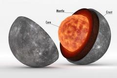 Mercury struktura w spokojnym życia przedstawicielstwie z podpisami Fotografia Royalty Free