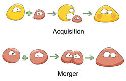 Merger and Acquisition. The image illustrates very simply and abstractly the two processes of merger and acquisition. Were in merger, two or more commercial Stock Illustration