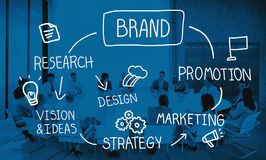 Merk Marketing van de Bedrijfs reclameidentiteit Handelsmerkconcept stock afbeeldingen