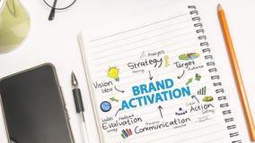 Merkactivering Het Concept van de bedrijfs Marketing Woordentypografie royalty-vrije illustratie