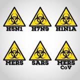 MERS, SARS, H5N1生物危害品病毒标志 库存图片