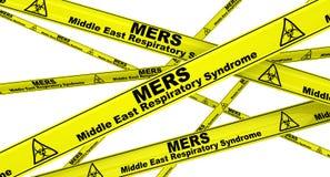 MERS Αναπνευστικό σύνδρομο της Μέσης Ανατολής Κίτρινες ταινίες προειδοποίησης διανυσματική απεικόνιση