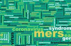 MERS διανυσματική απεικόνιση