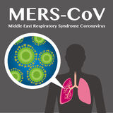 MERS-CoV(Middle East respiratory syndrome coronavirus) image illustration Royalty Free Stock Image