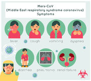 Mers-CoV middle east respiratory syndrome. Coronavirus symptoms. Disease and virus, respiratory and medical. Vector illustration Stock Photos
