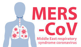 MERS-CoV Royalty Free Stock Photos
