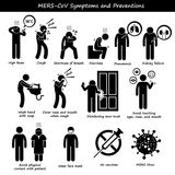 Mers-CoV Symptoms Transmission Prevention Clipart Stock Image