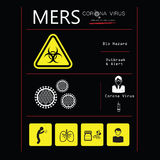 MERS infographic Royalty Free Stock Photography