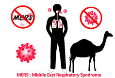 Mers middle east respiratory syndrome Stock Photo