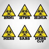 MERS, SARS, H5N1 Biohazard virus sign. Vector icon illustration Stock Images