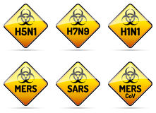 MERS SARS, virustecken för Biohazard H5N1 Royaltyfria Foton