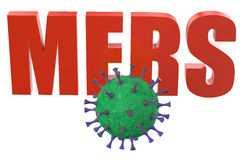 MERS virus Royalty Free Stock Image