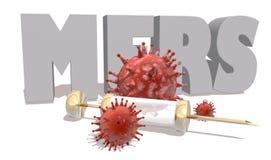 MERS virus epidemic alert medicinal background Royalty Free Stock Images
