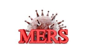 MERS virus epidemic alert medicinal background Royalty Free Stock Photography