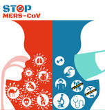 Mers wirus i oddechowi patogeny istota ludzka Zdjęcie Stock