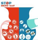Mersvirus en ademhalingsziekteverwekkers van mens Stock Foto