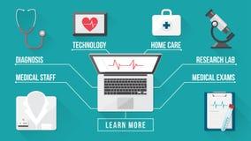 Mesa de la medicina y de la atención sanitaria libre illustration