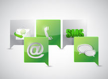 Message bubble communication concept Royalty Free Stock Photography