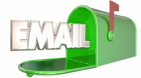 Message en ligne Word de Digital de boîte de réception de boîte aux lettres d'email Images libres de droits