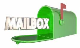 Message vert Word en métal de boîte aux lettres Image libre de droits