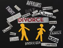 Messages de divorce Image stock