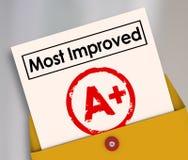 Mest förbättrade resultat för förhöjning för betygkvalitetsställning bättre Arkivbild