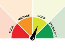 Mesure de score de crédit illustration libre de droits