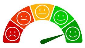 Mesurez la vitesse, évaluation par des émoticônes - vecteur illustration de vecteur
